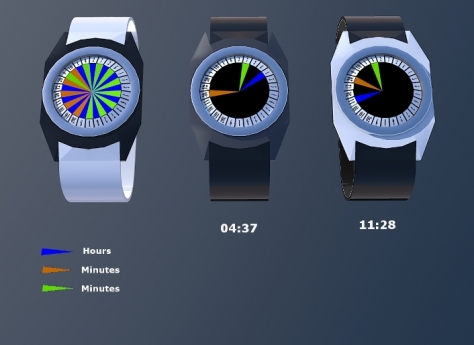 Tokyoflash Design Studio Blog Analog Watch Design How To Read