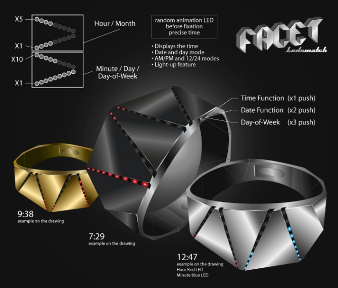Facet_Watch_Design_Explanation