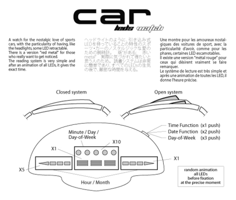 """C""_Car_Styled_LED_Watch_Design_5_Instructions"