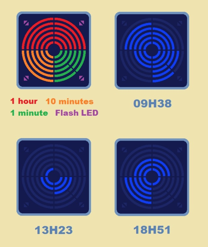 cool_rings_watch_design_instructions