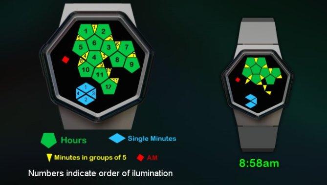 drogna_watch_design_explanation
