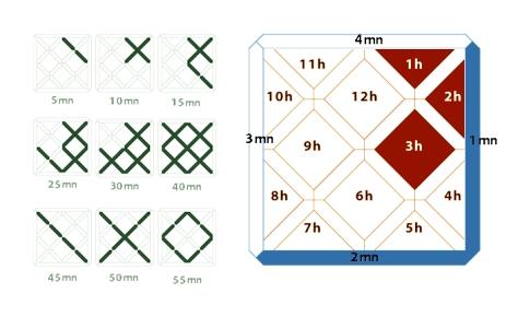 foxi_concept_e-paper_watch_design_instructions