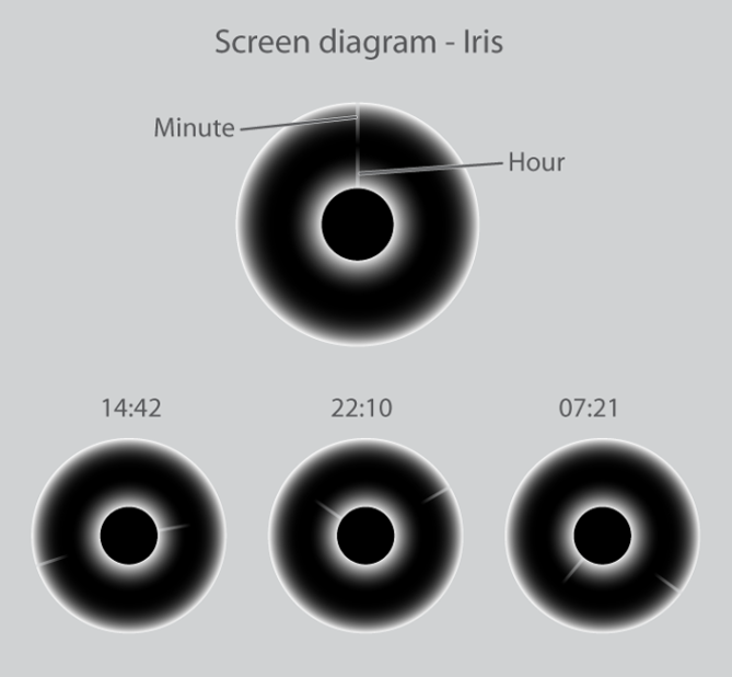 Iris_Watch_Design_How_To_Read