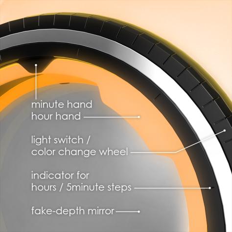 light_circle_watch_instructions