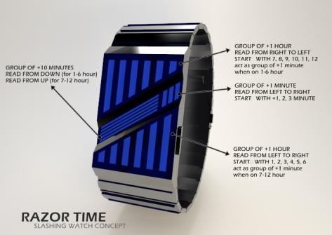 razor_time_concept_explanation