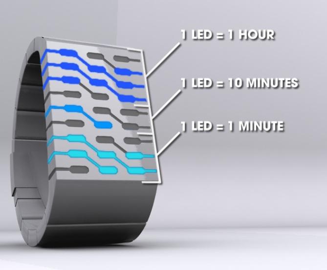 short_circuit_watch_design_instructions