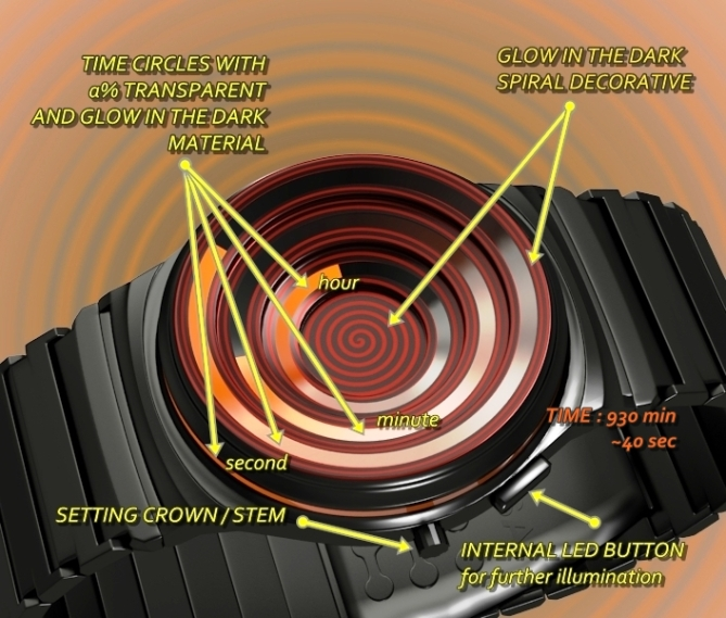 uzumaki_spiralling_concept_watch_design_explanation