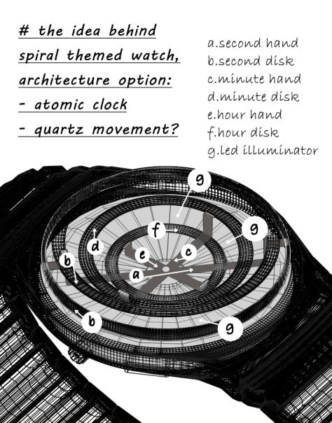 uzumaki_spiralling_concept_watch_design_explanation
