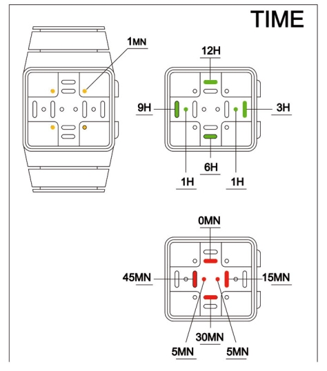 galo_led_watch_design_explanation_2