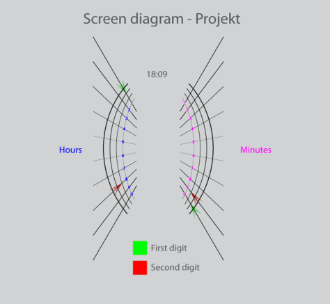projekt_watch_design_projects_the_time_screen_diagram