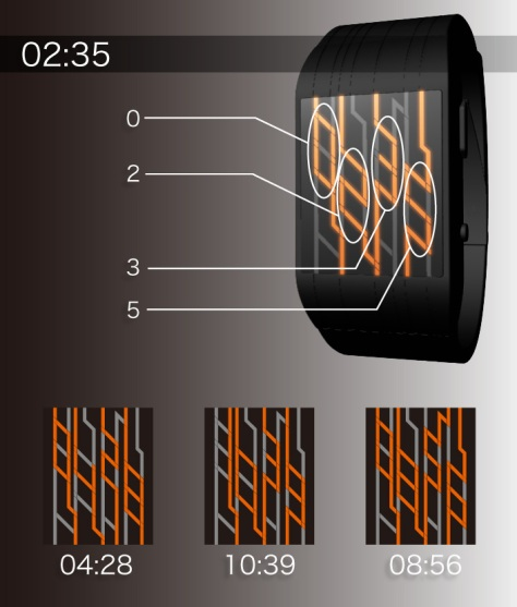 read_the_track_lcd_watch_design_instructions