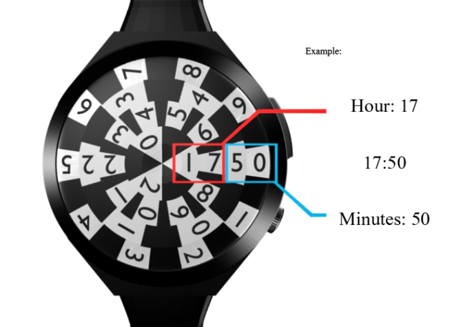 ronu_classic_watch_and_futuristic_clock_combine_example