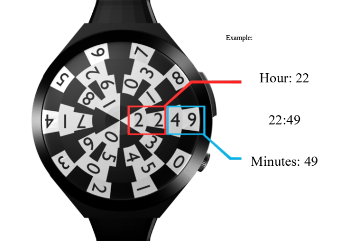 ronu_classic_watch_and_futuristic_clock_combine_example_2