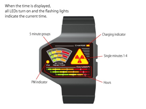 radiation_level_led_watch_design_display