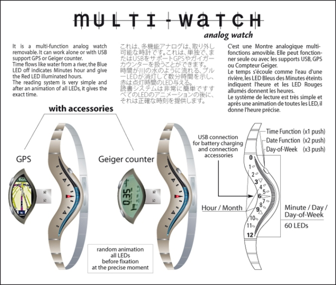 multi_watch_an_led_watch_design_with_added_accessories_explanation
