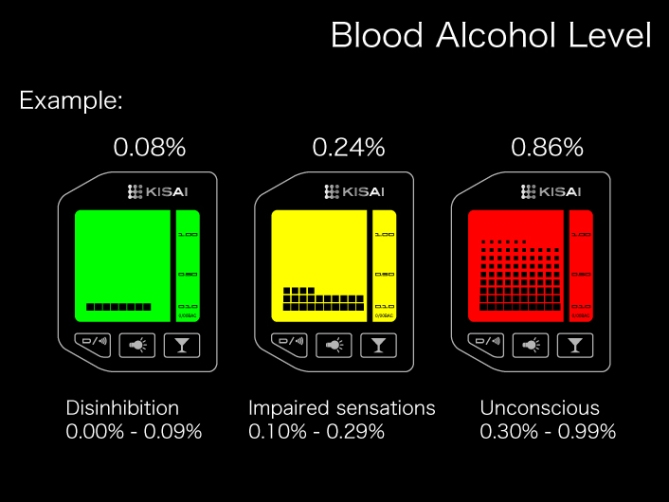 how_drunk_are_you_this_lcd_watch_design_will_tell_you_alcohol_test_watch_blood_alcohol_level