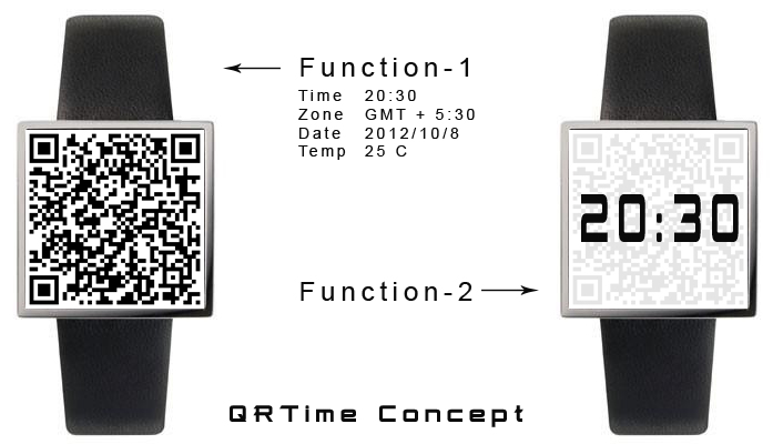 qr_time_watch_concept_function