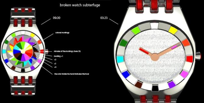 always_1010_led_analog_watch_design_layout
