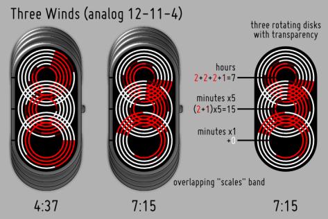 12_11_4_analog_watch_design_reading