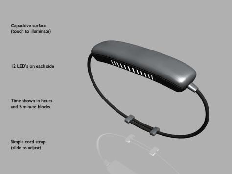 beam_projector_watch_design_features
