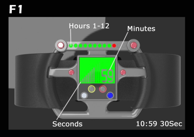 f1_steering_wheel_concept_lcd_led_watch_design_time_explanation