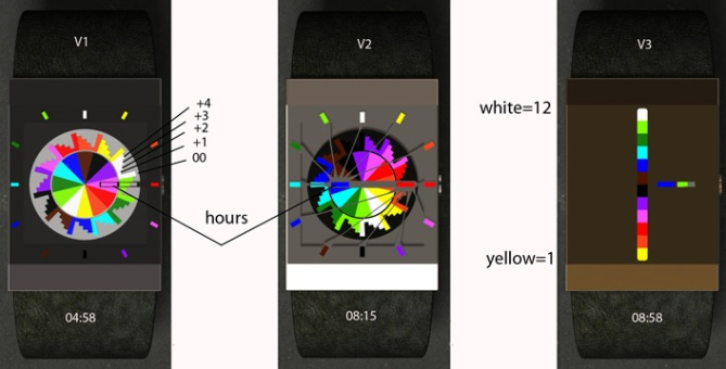 triangular_time_watch_concept_reading