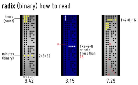 binary_shinshoku_led_watch_design_reading