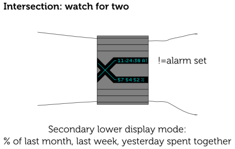 intersection_an_lcd_watch_design_for_two_alarm