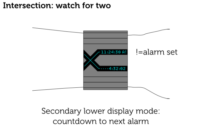 intersection_an_lcd_watch_design_for_two_alarm_02