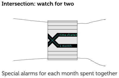 intersection_an_lcd_watch_design_for_two_alarm_03