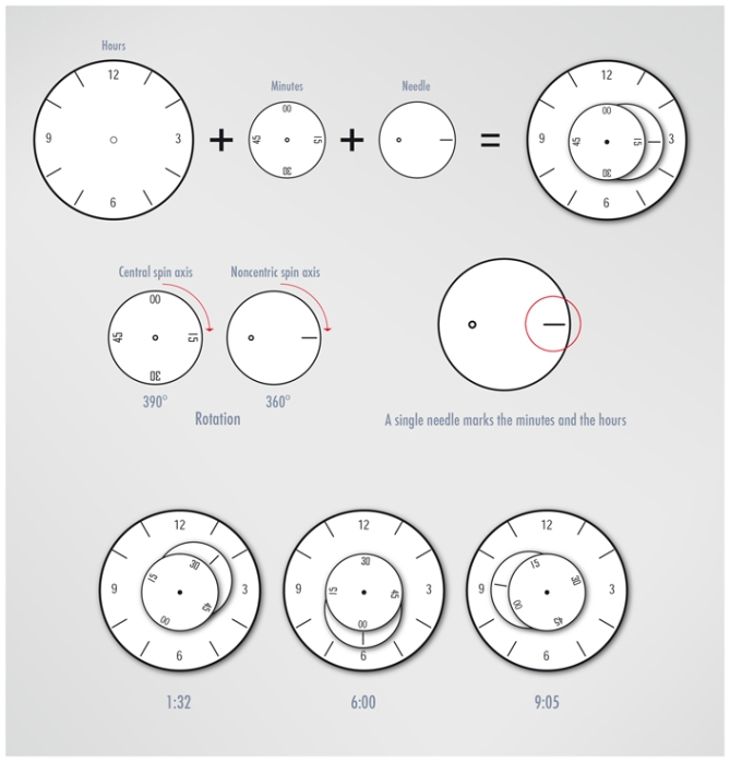 mechanical_movement_watch_design_layout