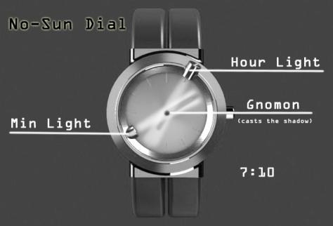 no_sun_dial_watch_design_reading