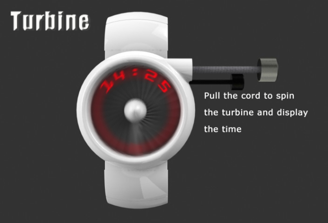 turbine_led_watch_design_cord_explanation