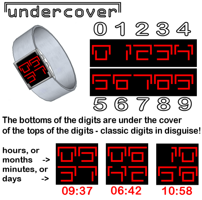 undercover_led_digits_in_disguise_reading