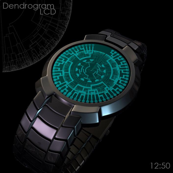 dendrogram_12-50