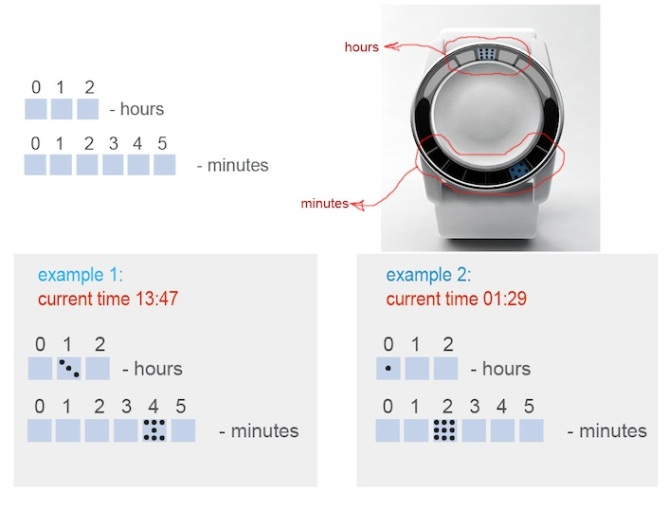 domino_dots_display_the_time_explanation