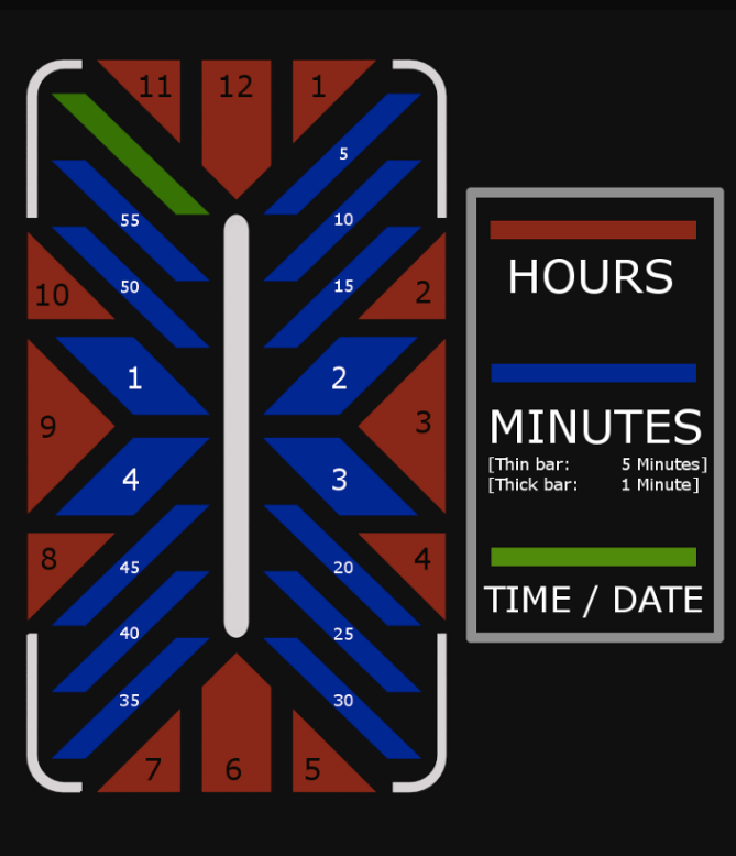 futuristic_watch_brings_art_to_your_wrist_time_explanation