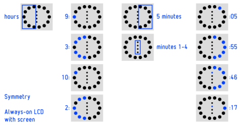 symmetry_watch_inverts_time_explanation