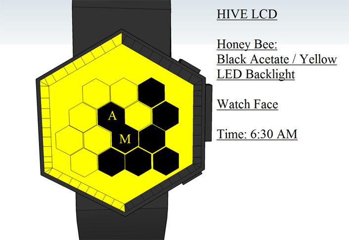 Hive_4