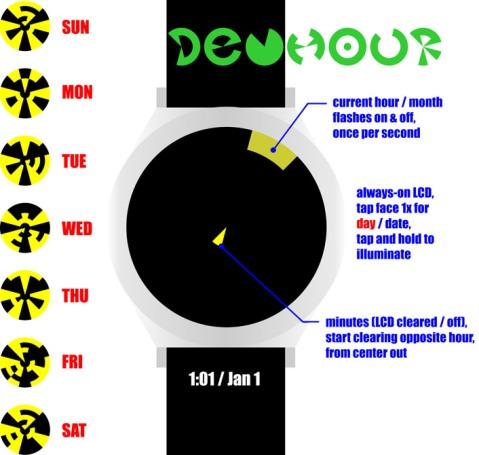 DevHOUR-01