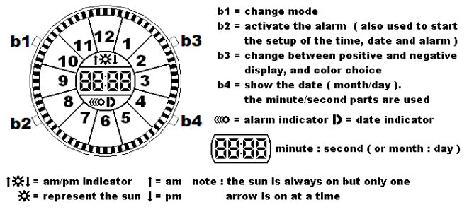 sliced_watch_design_lets_you_decide_how_to_read_time_explanation