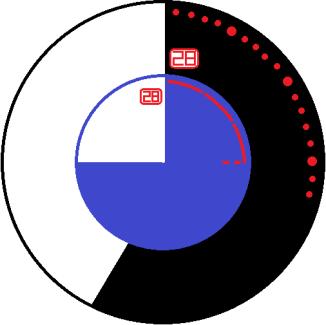 Pie Chart 5