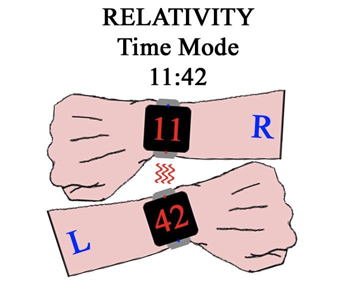Relativity.1142
