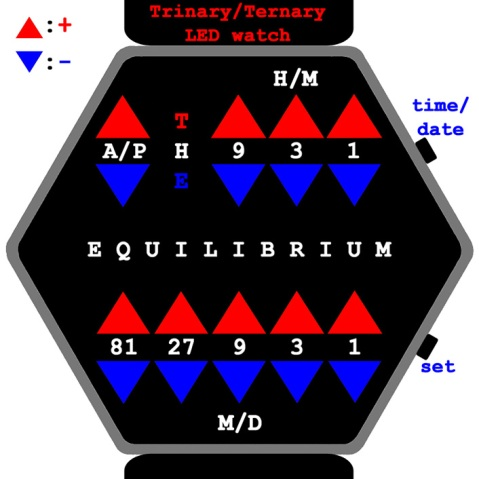 equilibrium.hexagon.basic