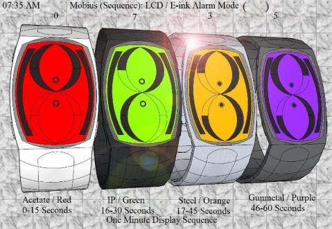 Mobius-Alarm-(706x487)