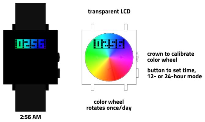 spectral-t-1